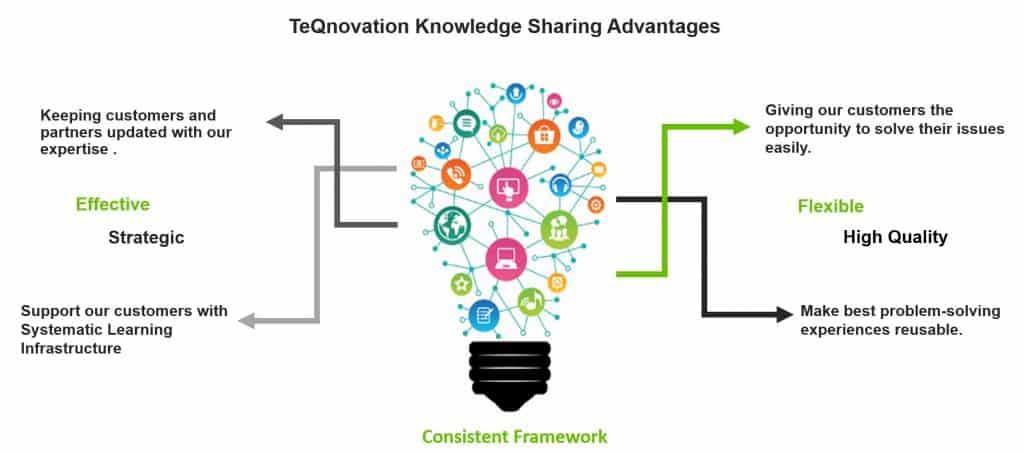 Knowledge-Database-1024x452.jpg